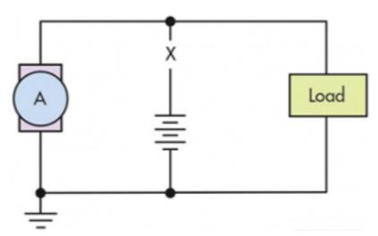 汽车电子系统抛负载的解决方案详细介绍