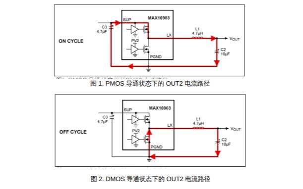 如何使用好的PCB布线指南提高汽车电源的性能降低电磁辐射