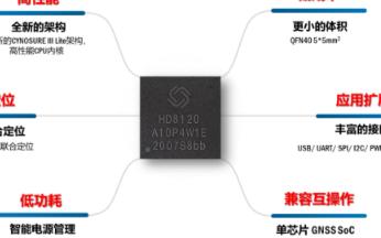 导航定位芯片厂商华大北斗发布了新一代北斗三号导航定位芯片