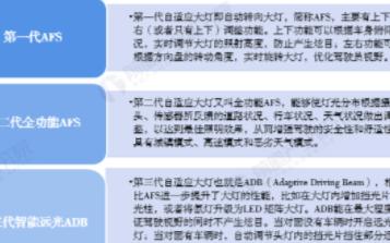 中国汽车前照灯智能自适应照明系统的AFS大灯渗透率远高于ADB大灯