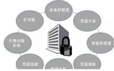 五大对策来应对物联网安全干货分享
