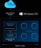 微软与英特尔、AMD和高通联手推出新型安全芯片