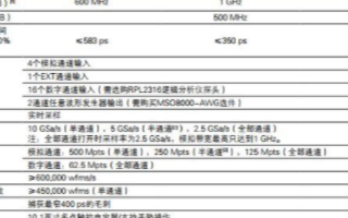 普源MSO8000系列数字示波器的主要性能指标和特点分析