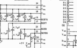 基于DSP芯片和视频A/D芯片实现图像采集卡的方案设计