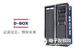 轻量级DT系统D-BOX的特点及在公共安全领域的应用