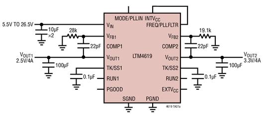 降压型DC/DC微型模块稳压器LTM4619的特...