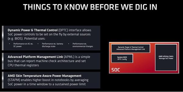 Intel专家指出AMD锐龙4000笔记本拔电后性能下降