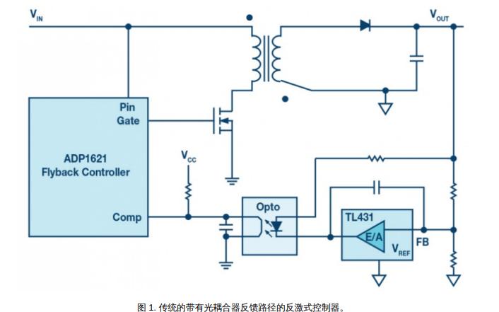 不需要专用隔离反馈回路的反激式控制器详细分析
