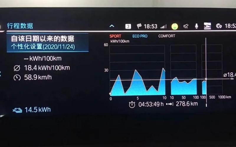 宝马iX3能终止传统豪华品牌电动车的颓势吗