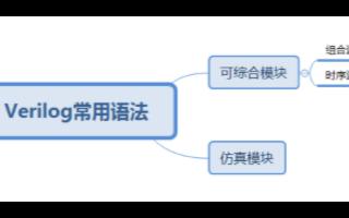 FPGA基礎篇:Verilog基礎語法