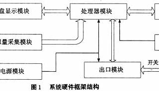 基于TMS320F240专用定点可编程芯片实现电动机微机保护装置的设计