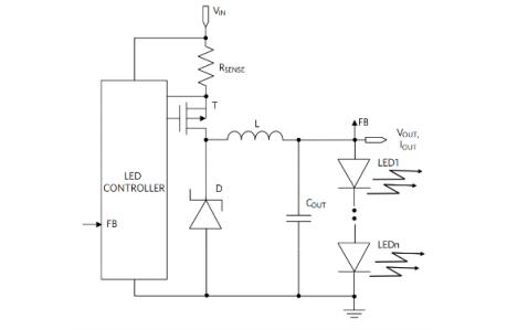 如何使用高功率BuckLED控制器实现优异的汽车外部照明