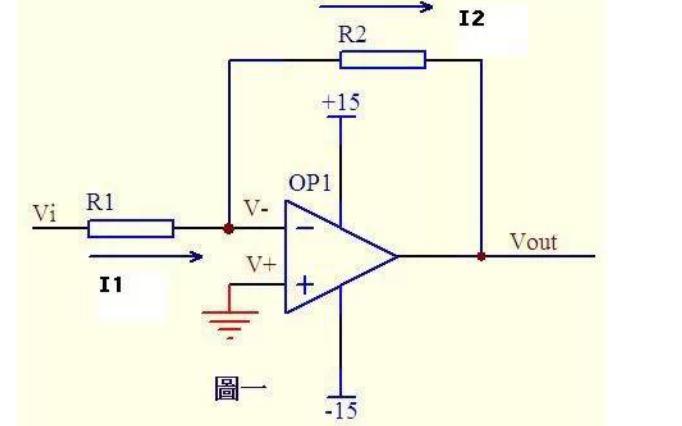 十个经典运放电路的分析资料说明