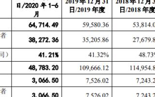 兆龙互连拟募资4.28亿扩产数据电缆项目
