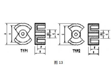 24种磁芯的优缺点合集PDF合集