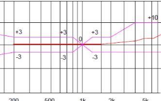 什么是MEMS硅麦克风,它更适用于TWS耳机的空间需求