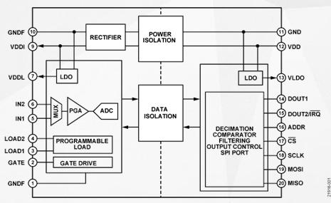 隔离式ADC ADE12021的特点及应用范围
