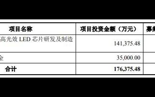 华灿Mini芯片亮相京东方全球创新伙伴大会
