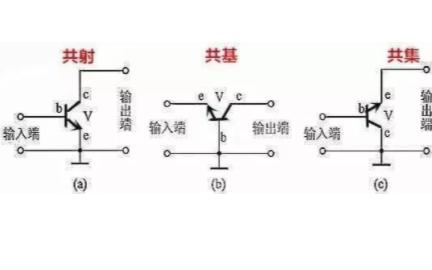 電子元器件的識別方法有哪些