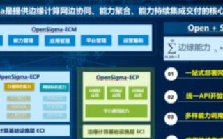 中国移动边缘计算通用平台OpenSigma推出,...