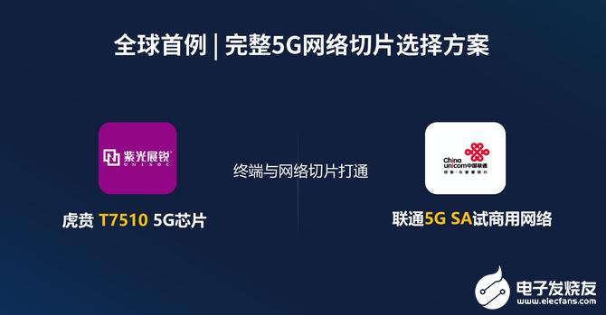 网络切片发挥5G真正潜能,紫光展锐推出全球首款5G切片方案