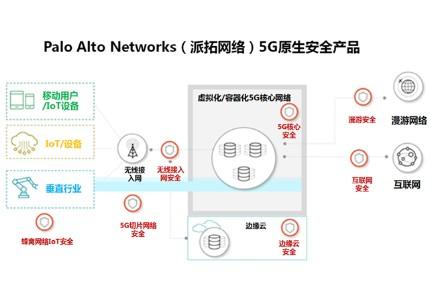 派拓网络宣布推出业界首款 5G 原生安全产品