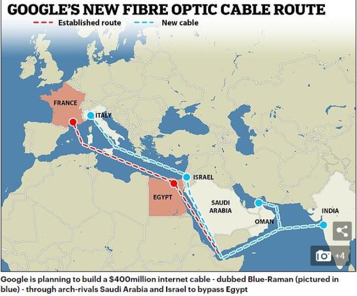 谷歌欲建阿拉伯和以色列之间的光缆,以出口互联网