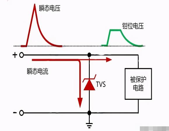 TVS二极管的工作原理及主要参数
