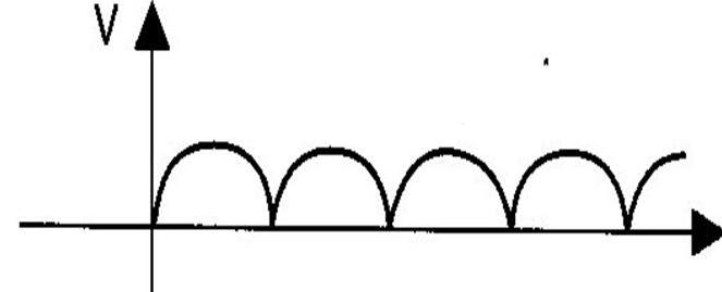 交流电和直流电如何检测区别