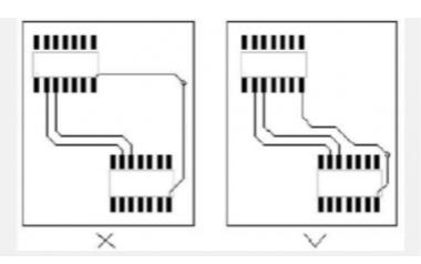 PCB布线需要遵循的规则详细说明PDF文件