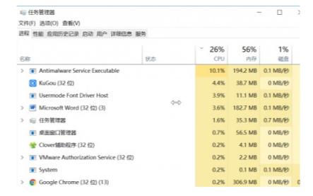 单片机整体的CPU使用情况详细介绍