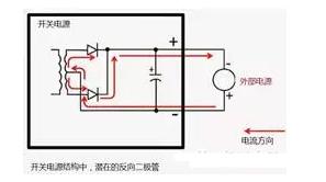 稳压模块的工作原理以及设计插图13