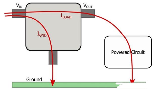 线性稳压电源的基础知识