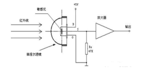 熱釋電傳感器的原理及特性