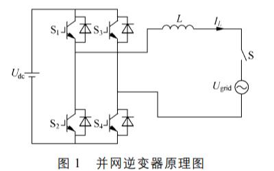 新型并网逆变器控制策略比较和数字实现