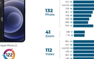 iPhone 12 DxOMark成绩公布,总分122分略高于华为Mate 30 Pro 4G