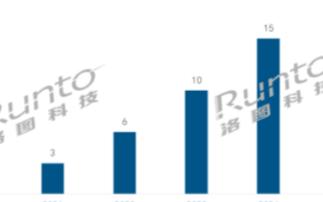 三星下月启动QD OLED生产线试验,这将是进入QD显示市场的转折点