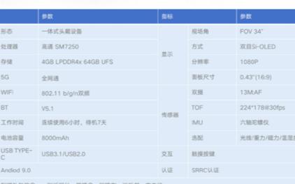 酷派联合爱普生发布全球首款可量产AR 5G眼镜酷派xview X2