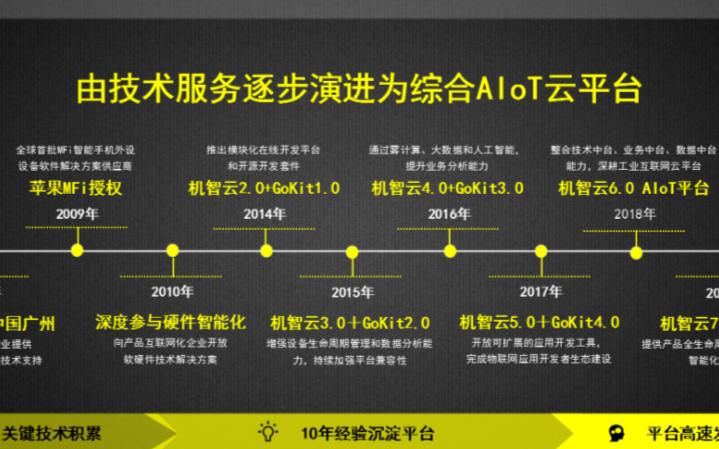 机智云的创始人黄灼:为广州本土的高科技企业做一点努力