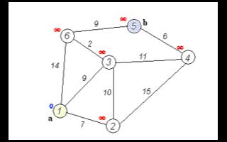 計算機算法的發展過程說明