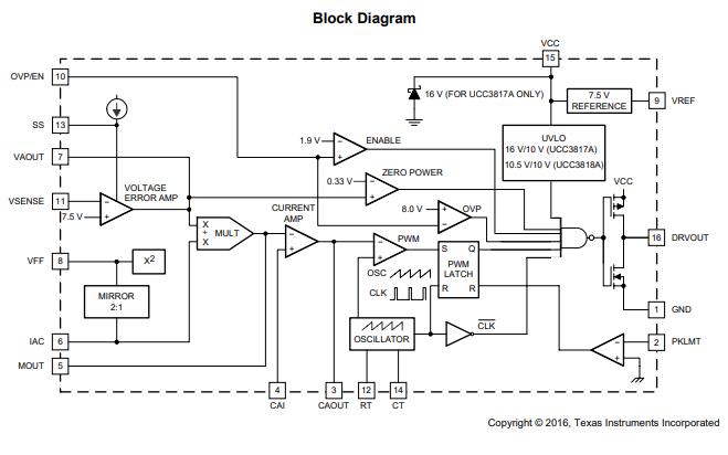 UCC3817A和UCC3818A PFC功率因素控制器的数据手册免费下载