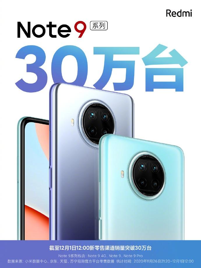 Redmi Note9系列新零售渠道销售突破30万台