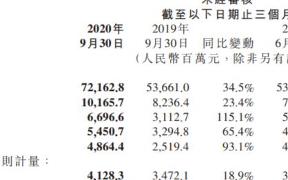 小米世界排名变动的最大变数是华为