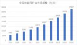 5G物联网即将引爆哪些市场?