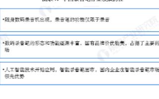 中國錄音筆行業整體呈現供過于求的狀態,市場規模達23.17億元