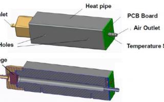 高性能的扬尘传感器将帮助我们打赢蓝天保卫战