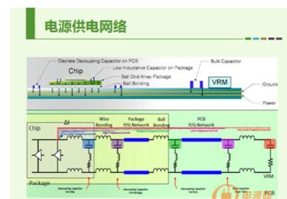 PCB设计误区:从过滤水的流程看电源滤波