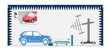 基于毫米波雷达的自动驾驶车提高驾驶安全和可靠性
