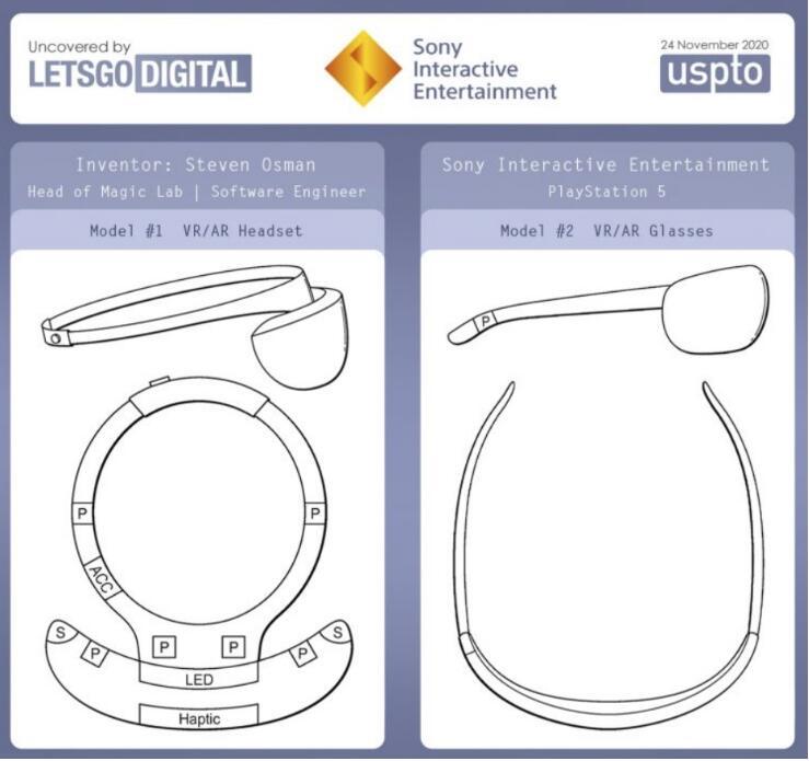 索尼申请的新型头戴显示设备专利已获得批准