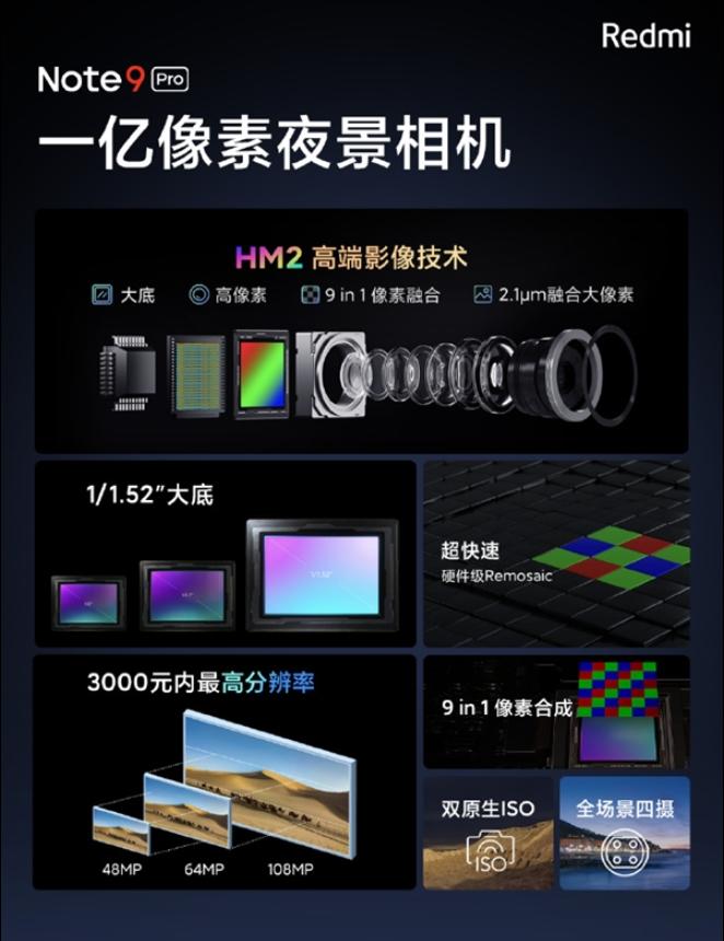 Redmi首发第三代一亿像素夜景相机三星HM2